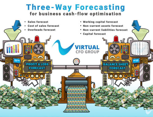 Three Way Forecasting – managing your cash reserves